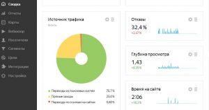 сводка в Яндекс Метрике